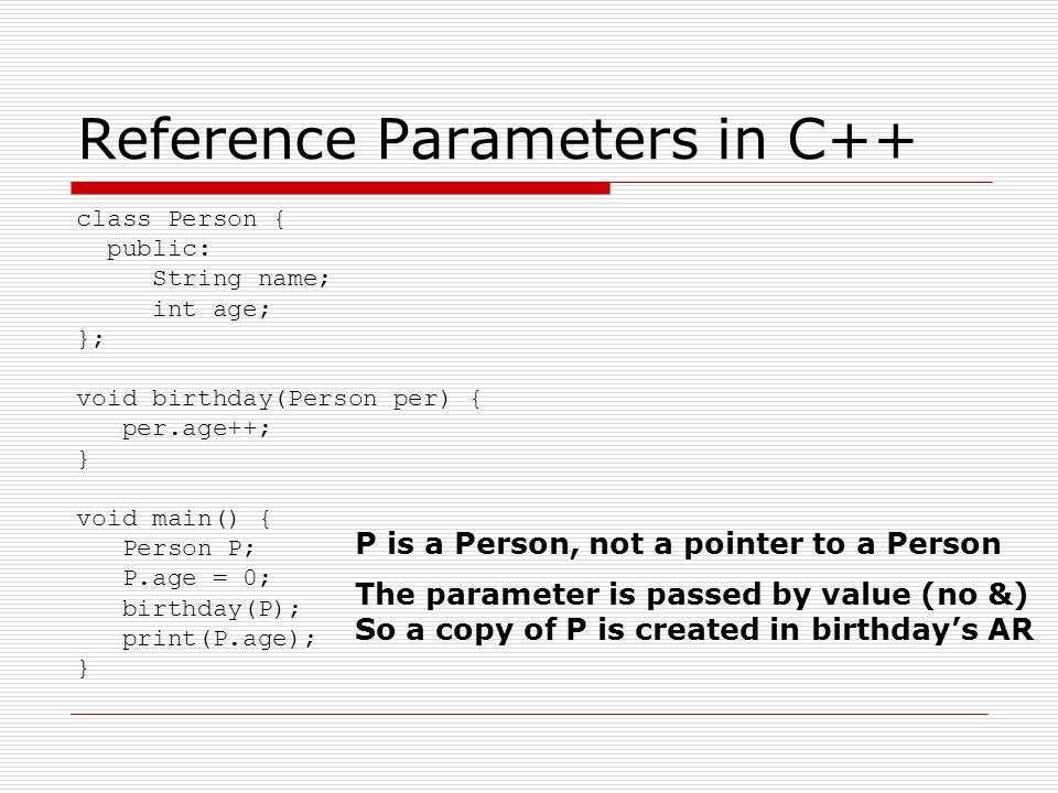 Reference Parameters in C++ class Person { public: String name; int age; }; void birthday(Person per) { per.age++; } void main() { Person P; P.age = 0; birthday(P); print(P.age); } P is a Person, not a pointer to a Person The parameter is passed by value (no &) So a copy of P is created in birthday's AR