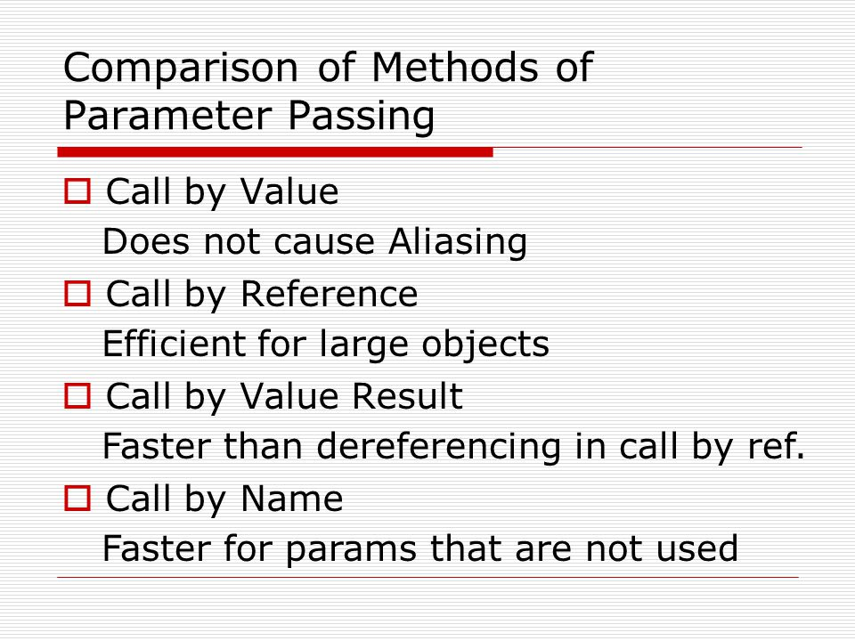 Comparison of Methods of Parameter Passing  Call by Value  Call by Reference  Call by Value Result  Call by Name Does not cause Aliasing Efficient for large objects Faster than dereferencing in call by ref.