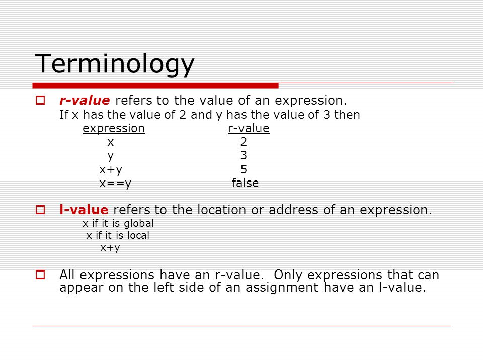 Terminology  r-value refers to the value of an expression.