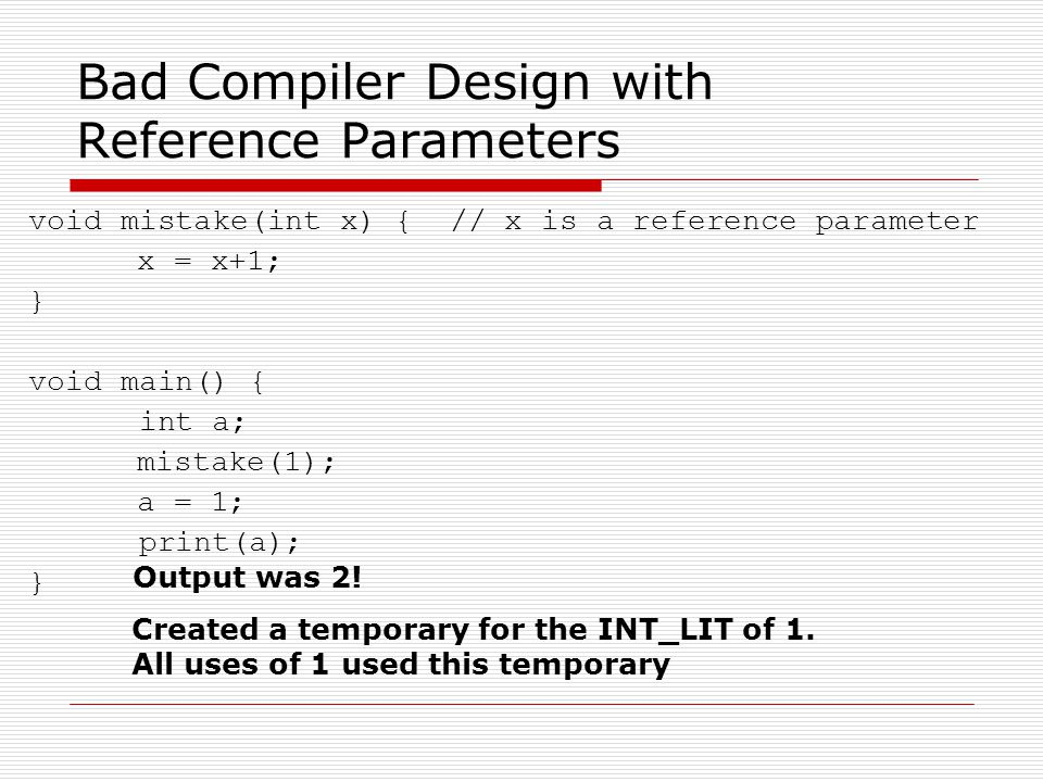 Bad Compiler Design with Reference Parameters void mistake(int x) { // x is a reference parameter x = x+1; } void main() { int a; mistake(1); a = 1; print(a); } Output was 2.