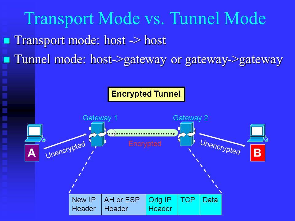 Architecture & Concepts n Tunnel vs.