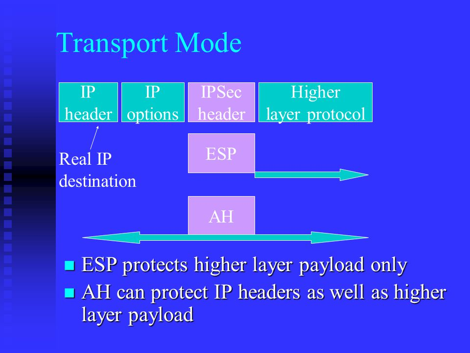 Transport Mode n ESP protects higher layer payload only n AH can protect IP headers as well as higher layer payload IP header IP options IPSec header Higher layer protocol ESP AH Real IP destination