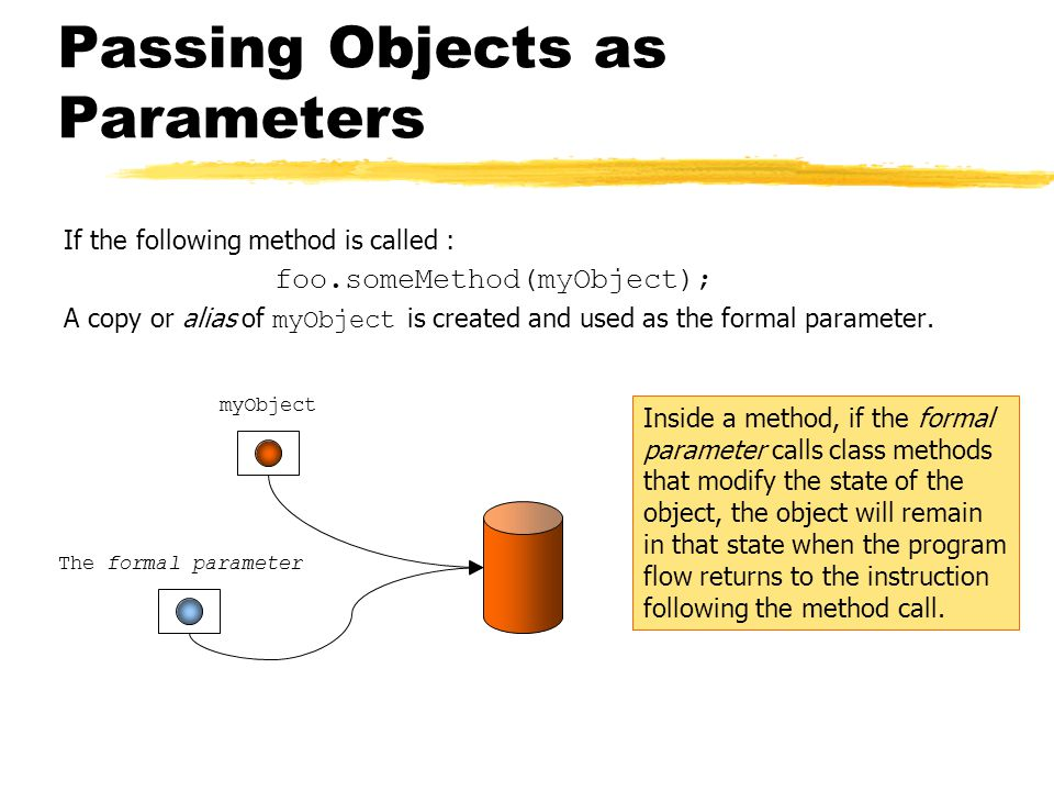 Passing Objects as Parameters If the following method is called : foo.someMethod(myObject); A copy or alias of myObject is created and used as the formal parameter.