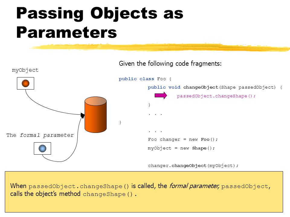 Passing Objects as Parameters myObject The formal parameter Given the following code fragments: public class Foo { public void changeObject(Shape passedObject) { passedObject.changeShape(); }...