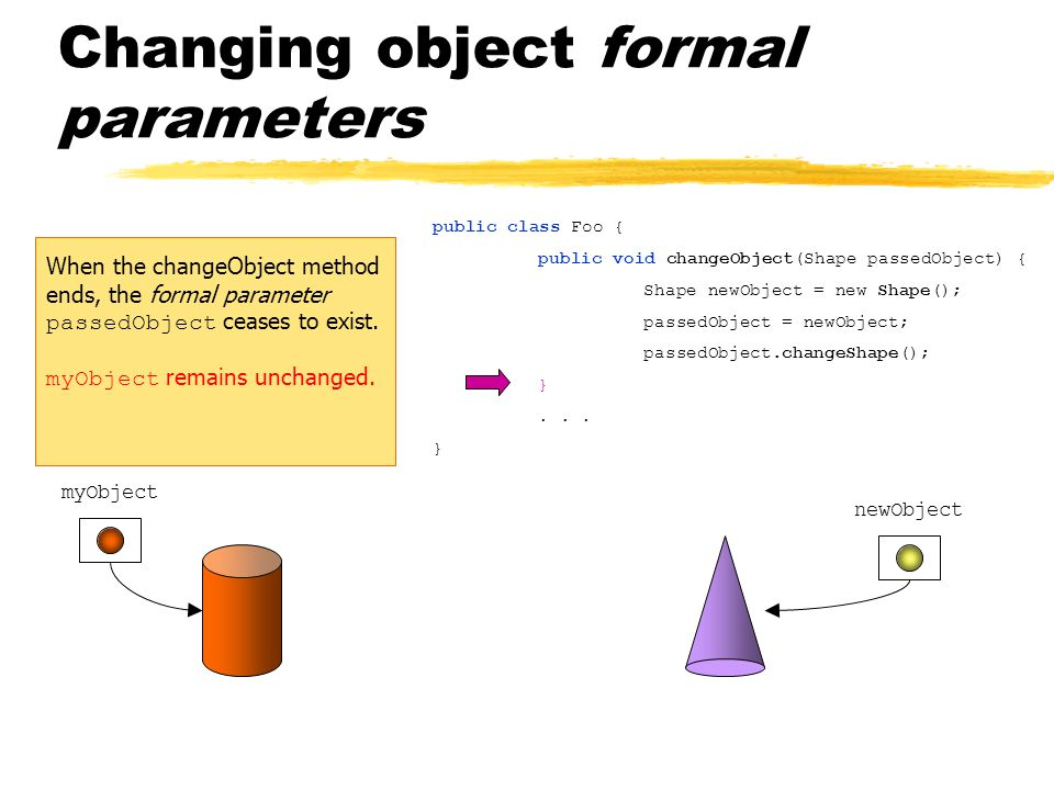 Changing object formal parameters public class Foo { public void changeObject(Shape passedObject) { Shape newObject = new Shape(); passedObject = newObject; passedObject.changeShape(); }...