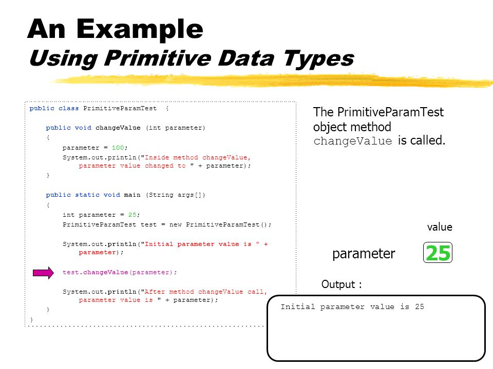 An Example Using Primitive Data Types public class PrimitiveParamTest { public void changeValue (int parameter) { parameter = 100; System.out.println( Inside method changeValue, parameter value changed to + parameter); } public static void main (String args[]) { int parameter = 25; PrimitiveParamTest test = new PrimitiveParamTest(); System.out.println( Initial parameter value is + parameter); test.changeValue(parameter); System.out.println( After method changeValue call, parameter value is + parameter); } The PrimitiveParamTest object method changeValue is called.