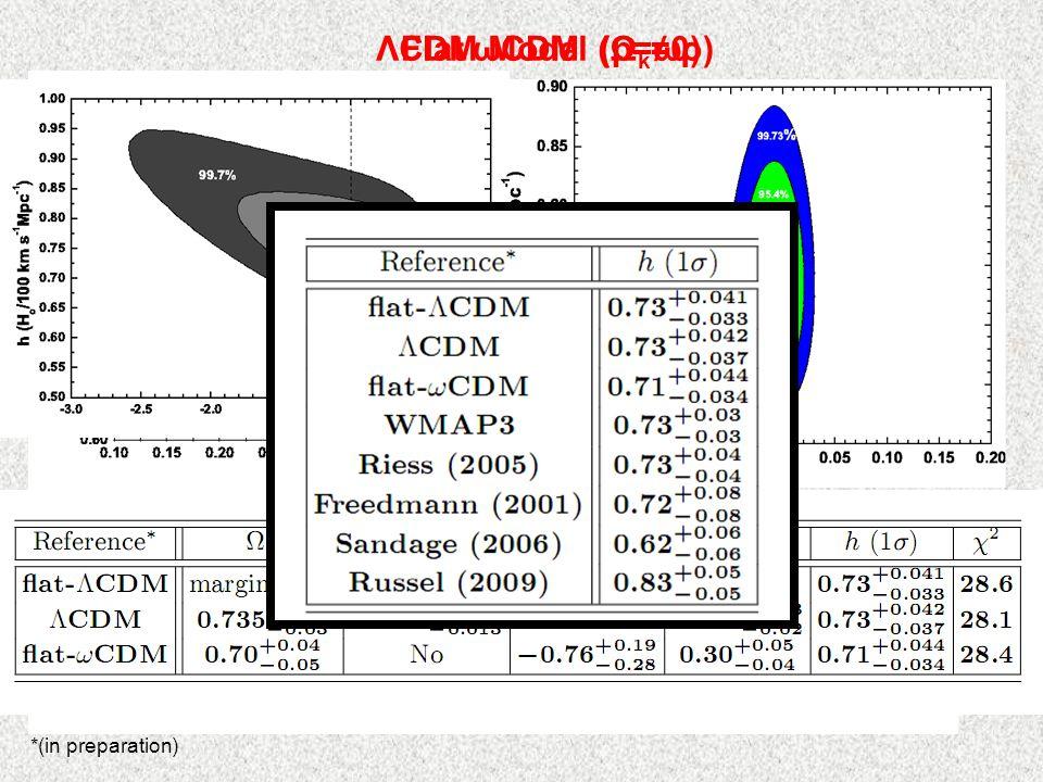 *(in preparation) ΛCDM Model (Ω k ≠0)Flat ωCDM (p=ωρ)