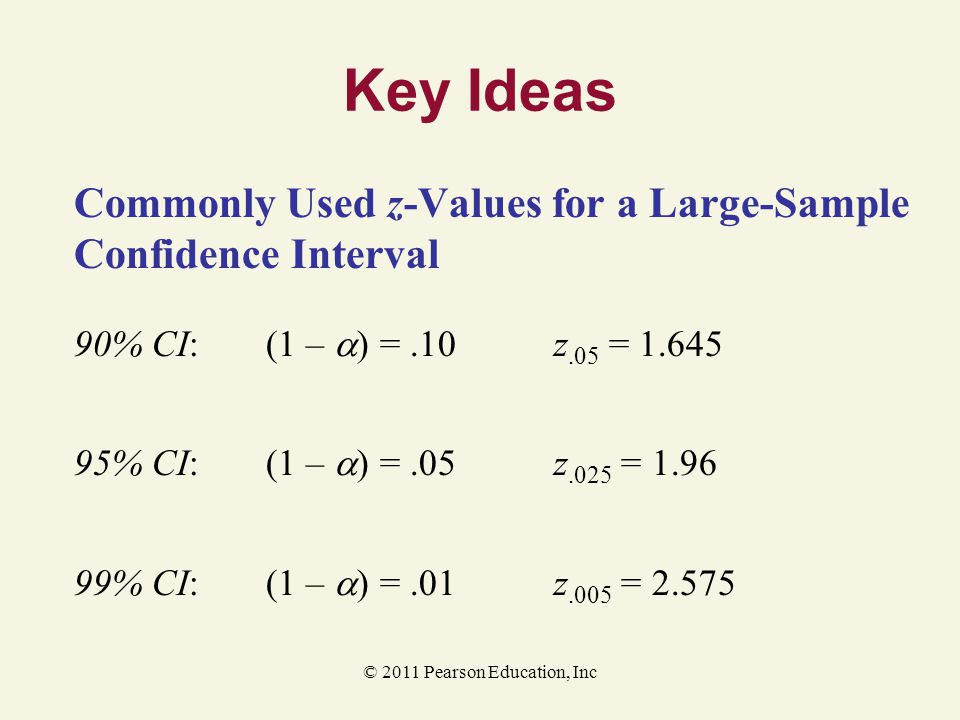© 2011 Pearson Education, Inc Key Ideas Commonly Used z-Values for a Large-Sample Confidence Interval 90% CI:(1 –  ) =.10z.05 = 1.645 95% CI:(1 –  )