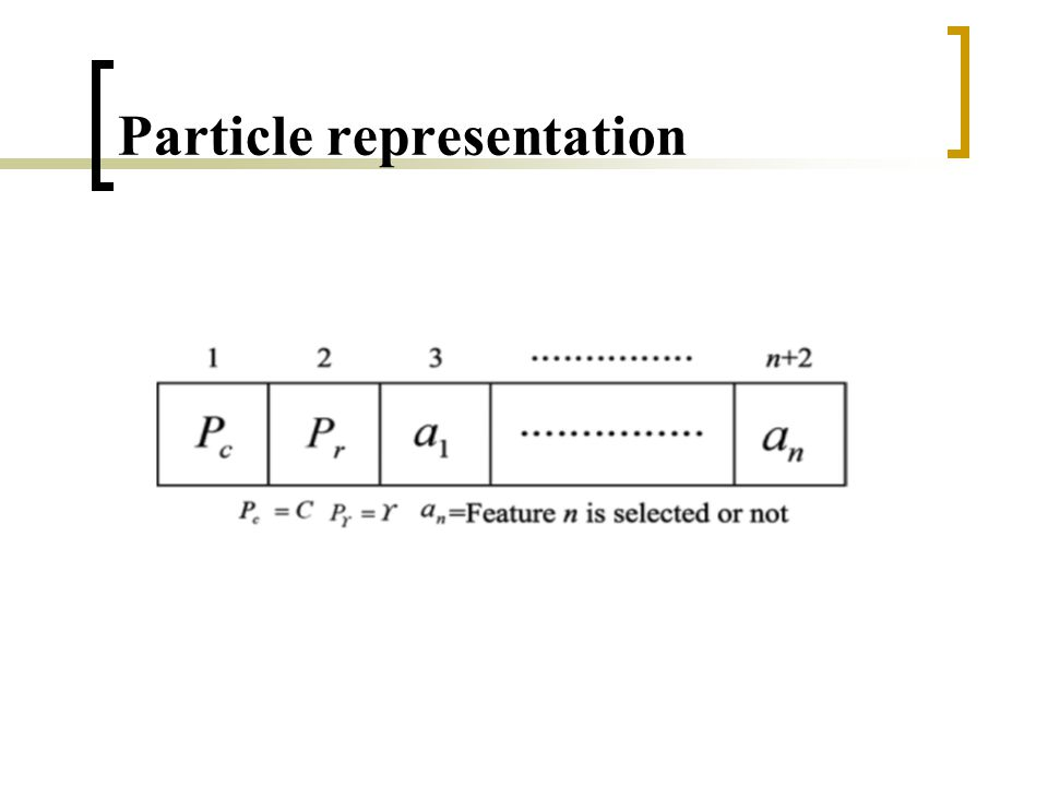 Particle representation