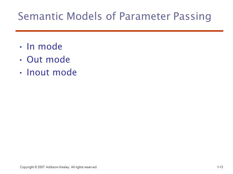 Copyright © 2007 Addison-Wesley. All rights reserved.1-13 Semantic Models of Parameter Passing In mode Out mode Inout mode