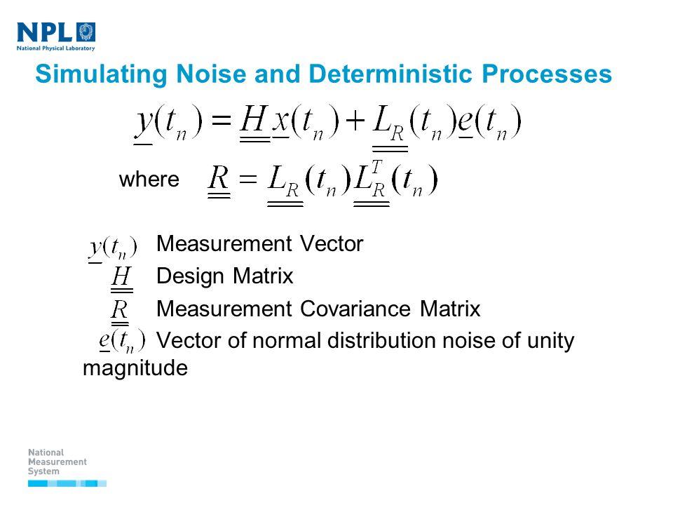 Simulating Noise and Deterministic Processes where Measurement Vector Design Matrix Measurement Covariance Matrix Vector of normal distribution noise