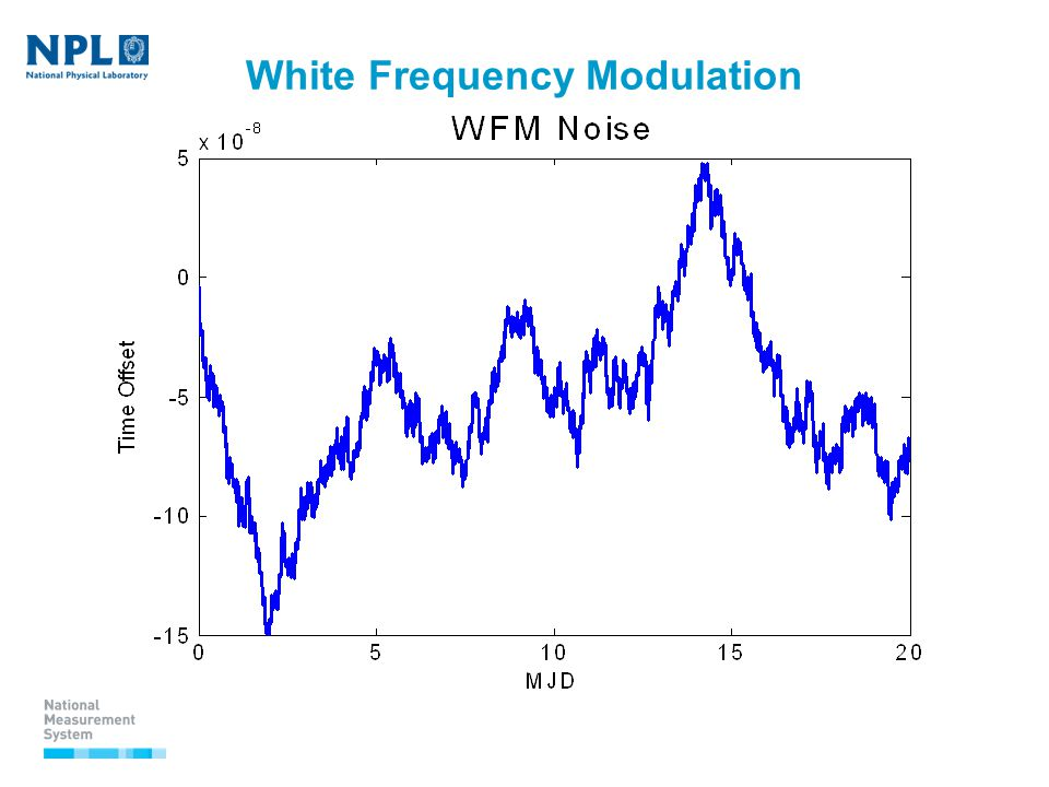 White Frequency Modulation