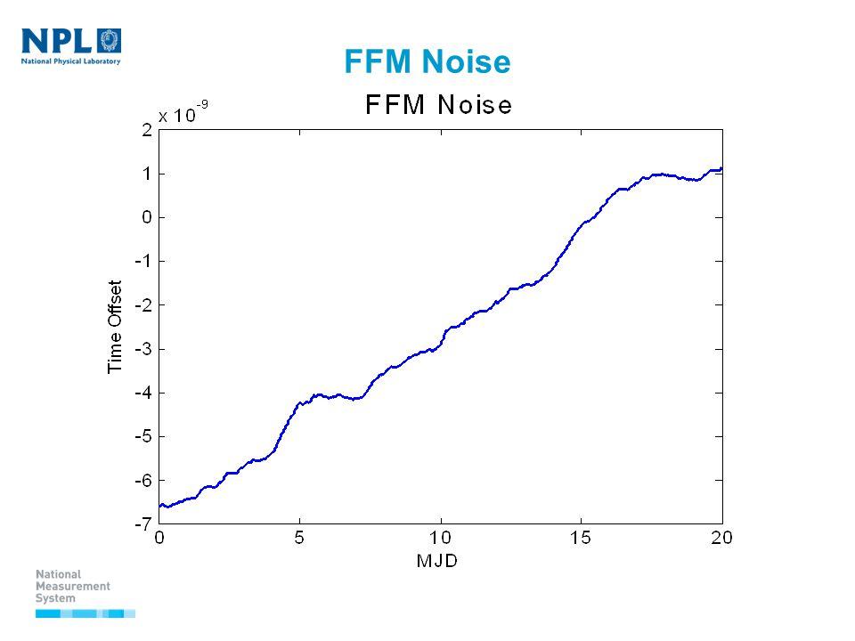 FFM Noise