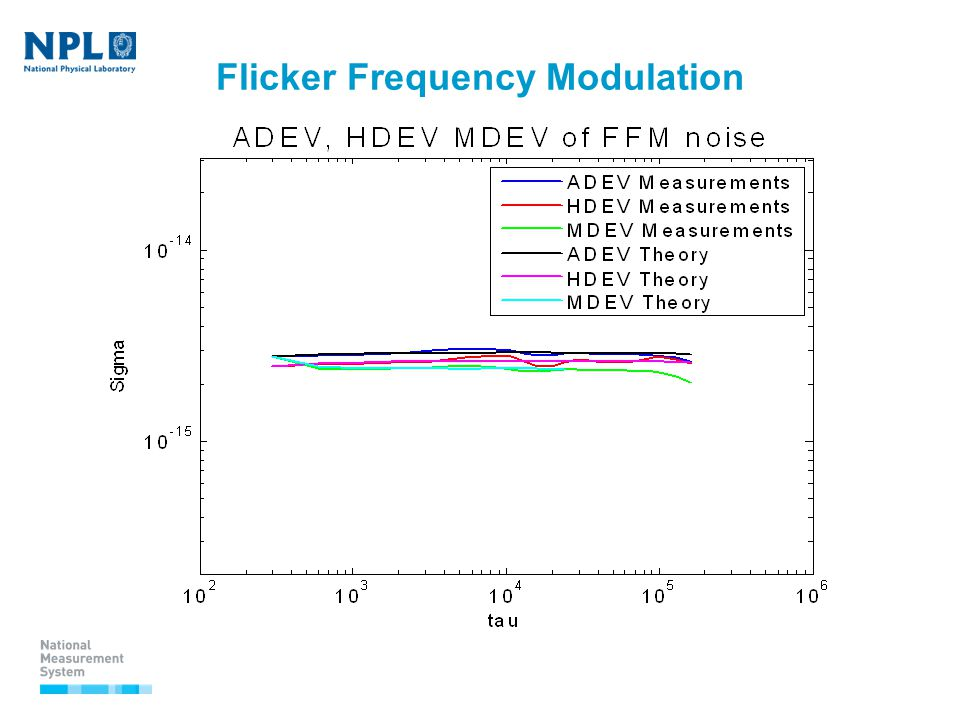 Flicker Frequency Modulation