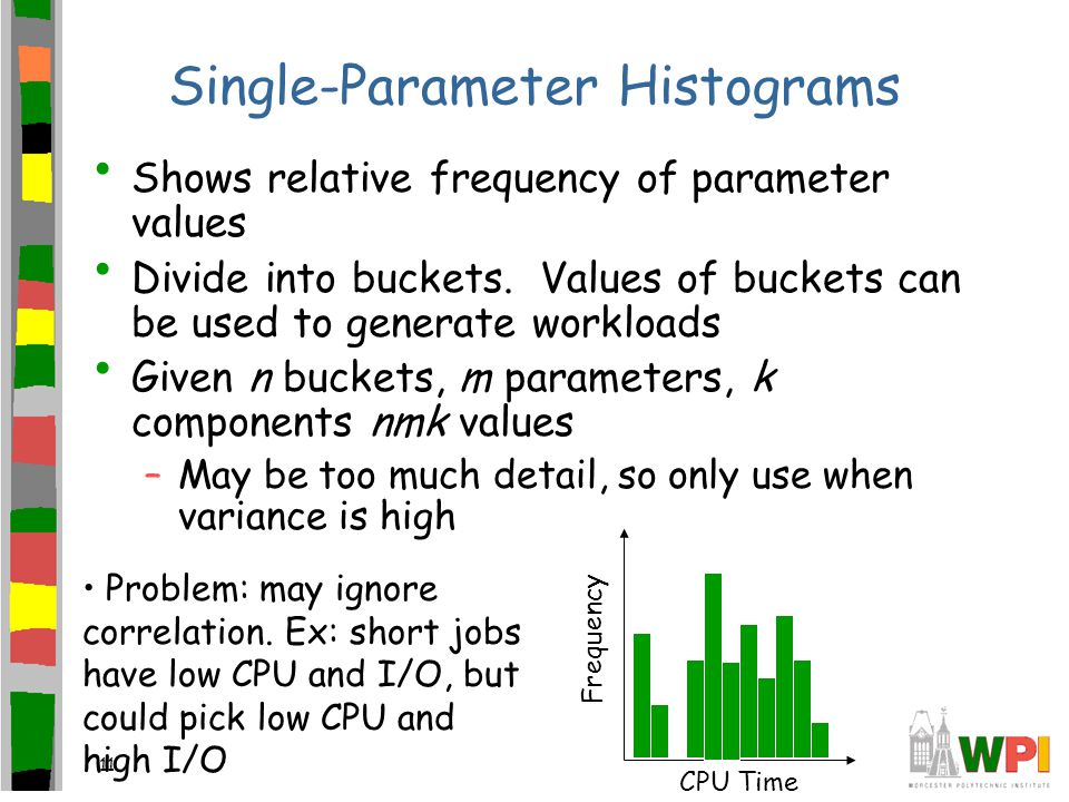 11 Single-Parameter Histograms Shows relative frequency of parameter values Divide into buckets.