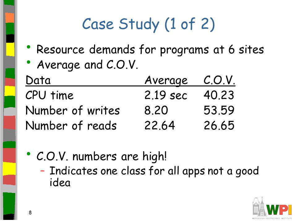 8 Case Study (1 of 2) Resource demands for programs at 6 sites Average and C.O.V.