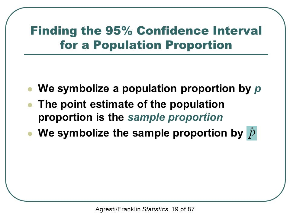 Agresti/Franklin Statistics, 19 of 87 Finding the 95% Confidence Interval for a Population Proportion We symbolize a population proportion by p The po