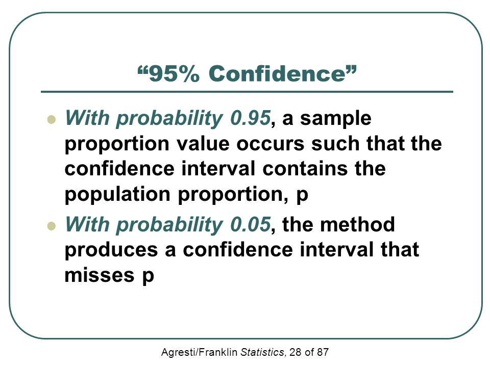 "Agresti/Franklin Statistics, 28 of 87 ""95% Confidence"" With probability 0.95, a sample proportion value occurs such that the confidence interval conta"