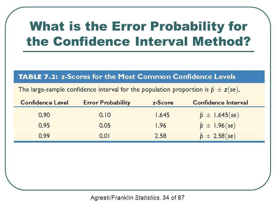 Agresti/Franklin Statistics, 34 of 87 What is the Error Probability for the Confidence Interval Method?