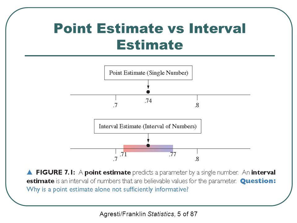 Agresti/Franklin Statistics, 5 of 87 Point Estimate vs Interval Estimate
