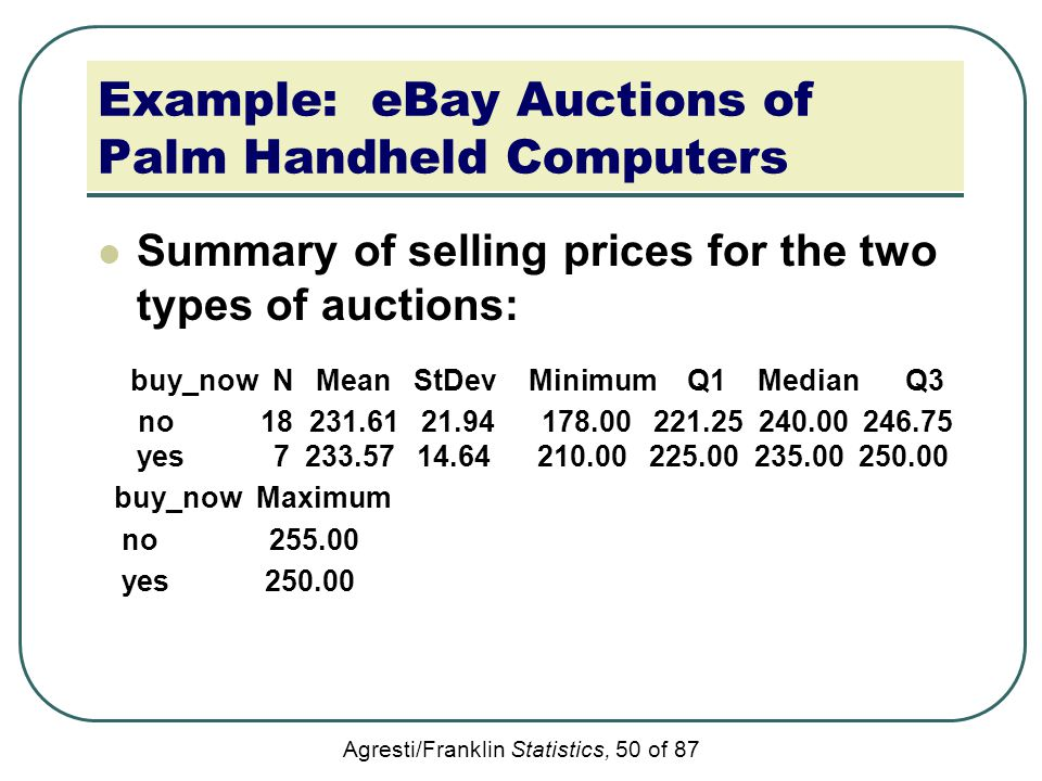 Agresti/Franklin Statistics, 50 of 87 Example: eBay Auctions of Palm Handheld Computers Summary of selling prices for the two types of auctions: buy_n