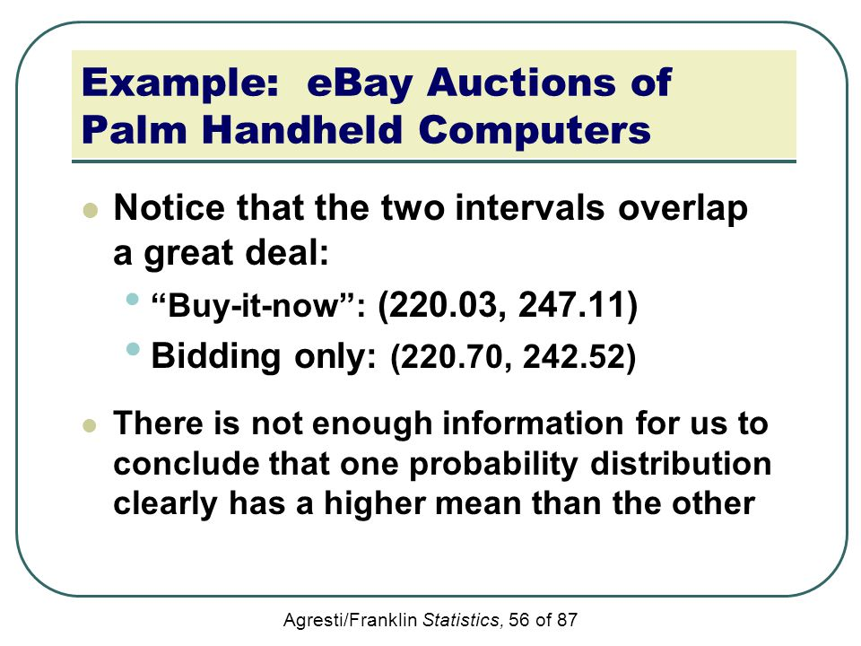 "Agresti/Franklin Statistics, 56 of 87 Example: eBay Auctions of Palm Handheld Computers Notice that the two intervals overlap a great deal: ""Buy-it-no"