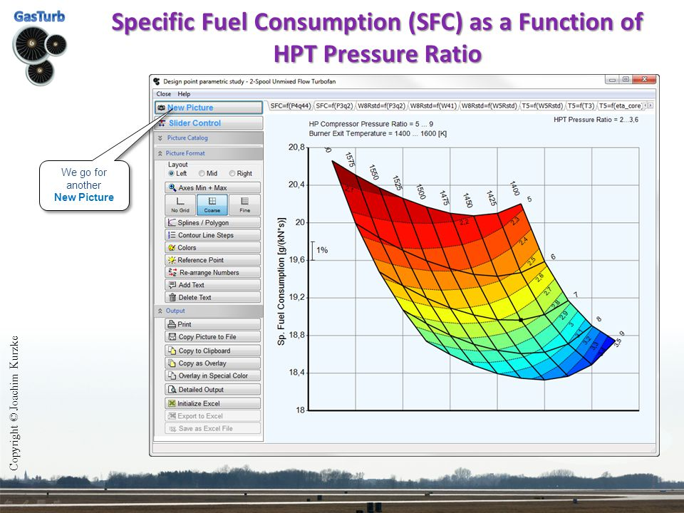 Specific Fuel Consumption (SFC) as a Function of HPT Pressure Ratio Copyright © Joachim Kurzke Sometimes the lines are overlapping and the plot is dif