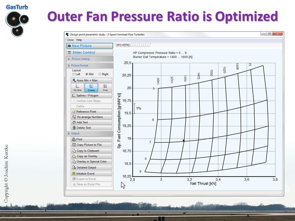 Outer Fan Pressure Ratio is Optimized Copyright © Joachim Kurzke