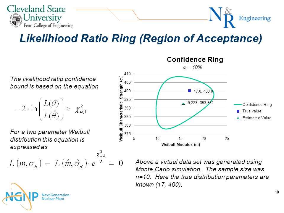 10 Likelihiood Ratio Ring (Region of Acceptance) The likelihood ratio confidence bound is based on the equation For a two parameter Weibull distribution this equation is expressed as Above a virtual data set was generated using Monte Carlo simulation.