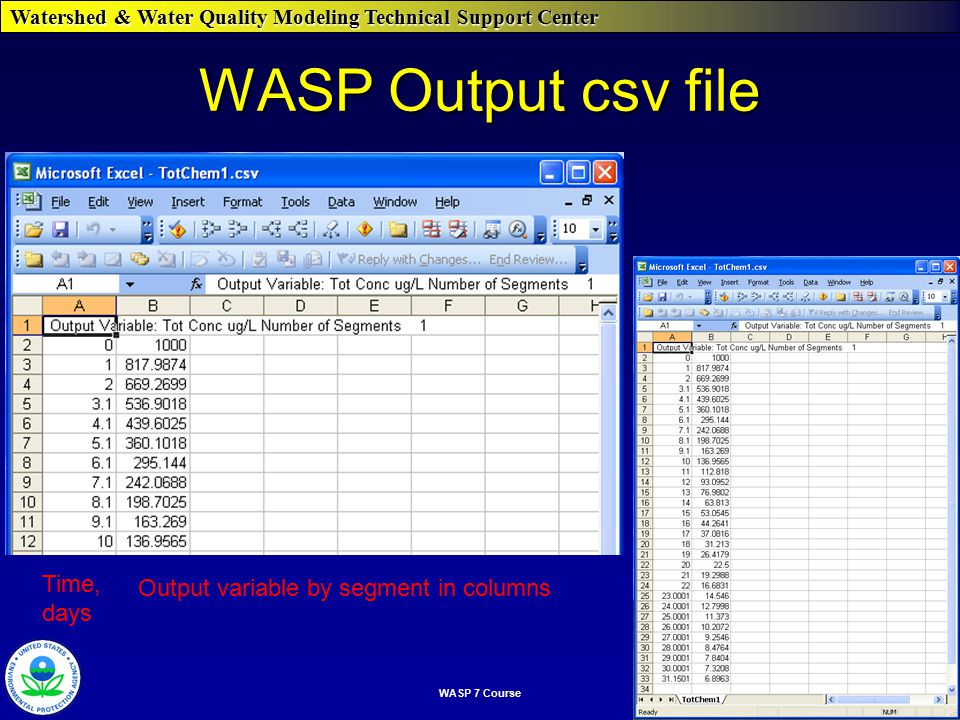 Watershed & Water Quality Modeling Technical Support Center WASP 7 Course WASP Output csv file Time, days Output variable by segment in columns