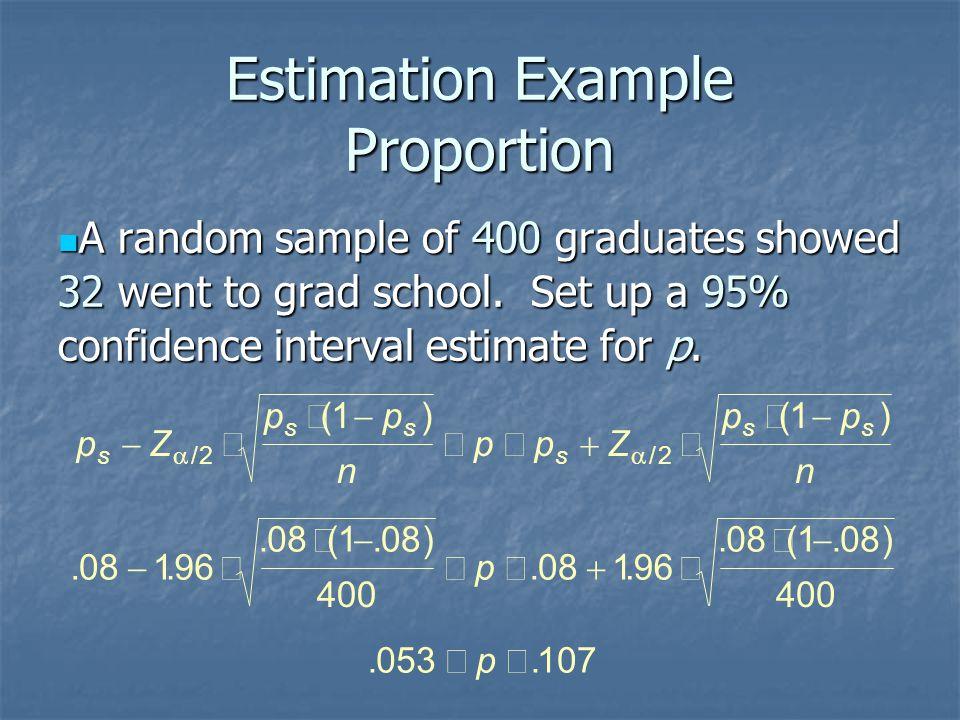 Estimation Example Proportion A random sample of 400 graduates showed 32 went to grad school. Set up a 95% confidence interval estimate for p. A rando