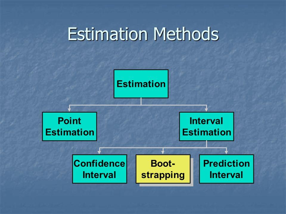 Estimation Methods Estimation Point Estimation Interval Estimation Confidence Interval Prediction Interval Boot- strapping