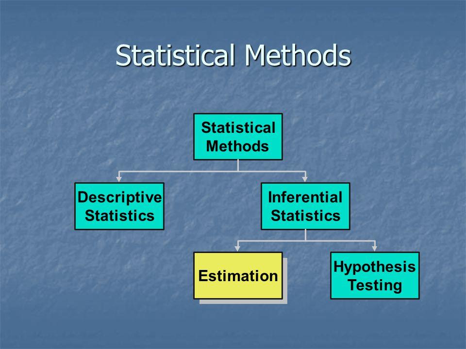 Statistical Methods Statistical Methods Descriptive Statistics Inferential Statistics Estimation Hypothesis Testing