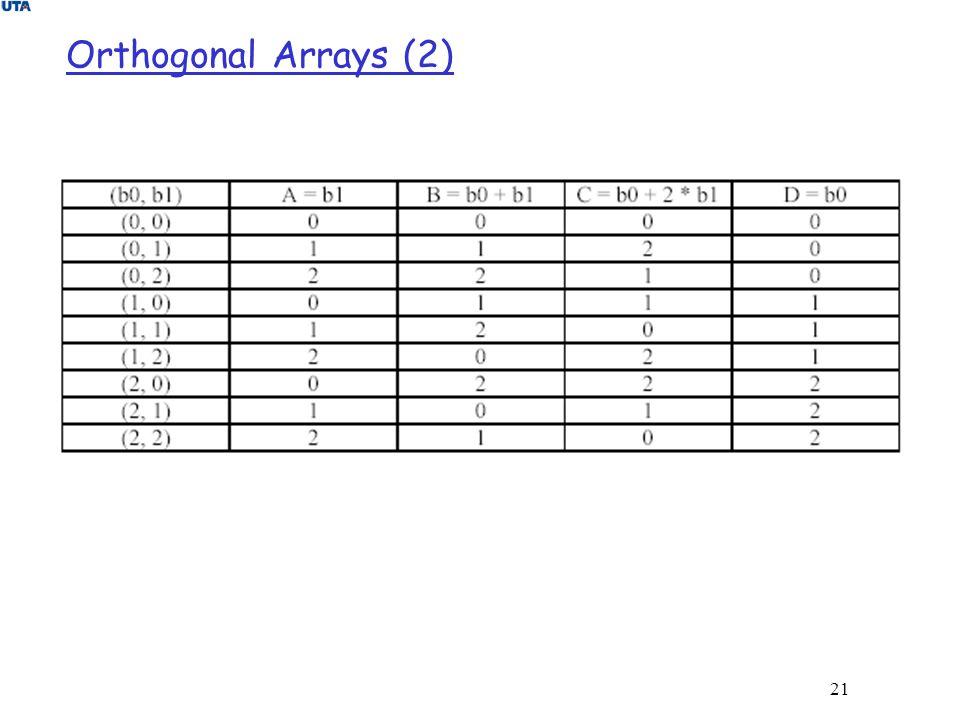 21 Orthogonal Arrays (2)