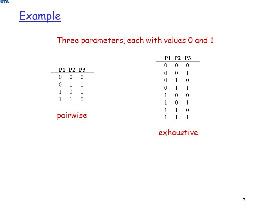 7 Example P1 P2 P3 0 0 0 0 0 1 0 1 0 0 1 1 1 0 0 1 0 1 1 1 0 1 1 1 P1 P2 P3 0 0 0 0 1 1 1 0 1 1 1 0 Three parameters, each with values 0 and 1 pairwis