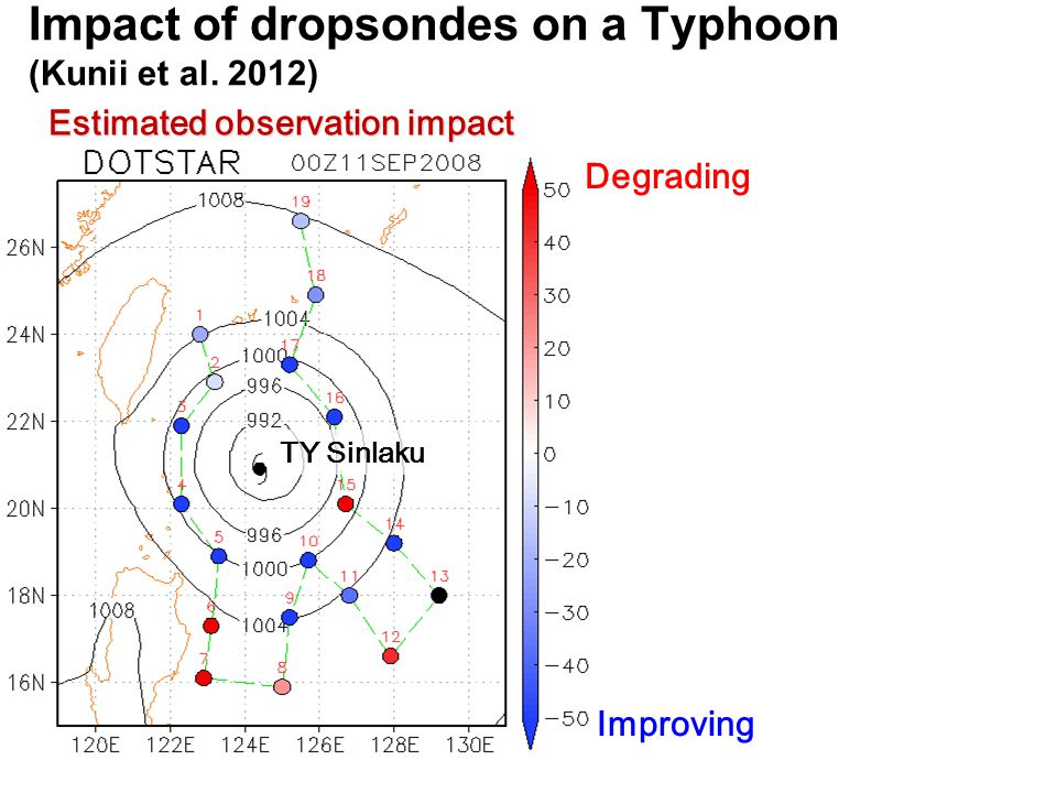 Impact of dropsondes on a Typhoon (Kunii et al.