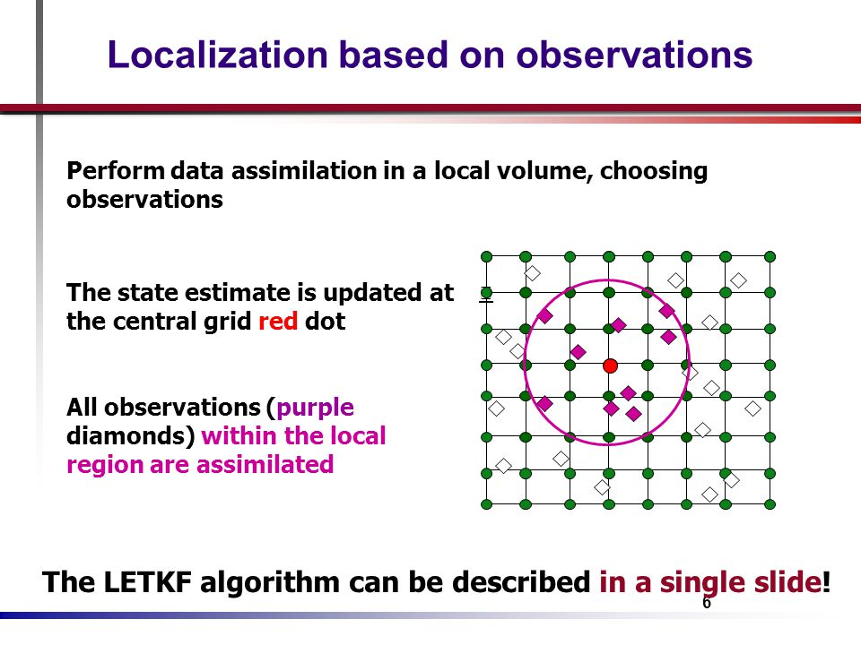 6 Perform data assimilation in a local volume, choosing observations The state estimate is updated at the central grid red dot All observations (purple diamonds) within the local region are assimilated Localization based on observations The LETKF algorithm can be described in a single slide!