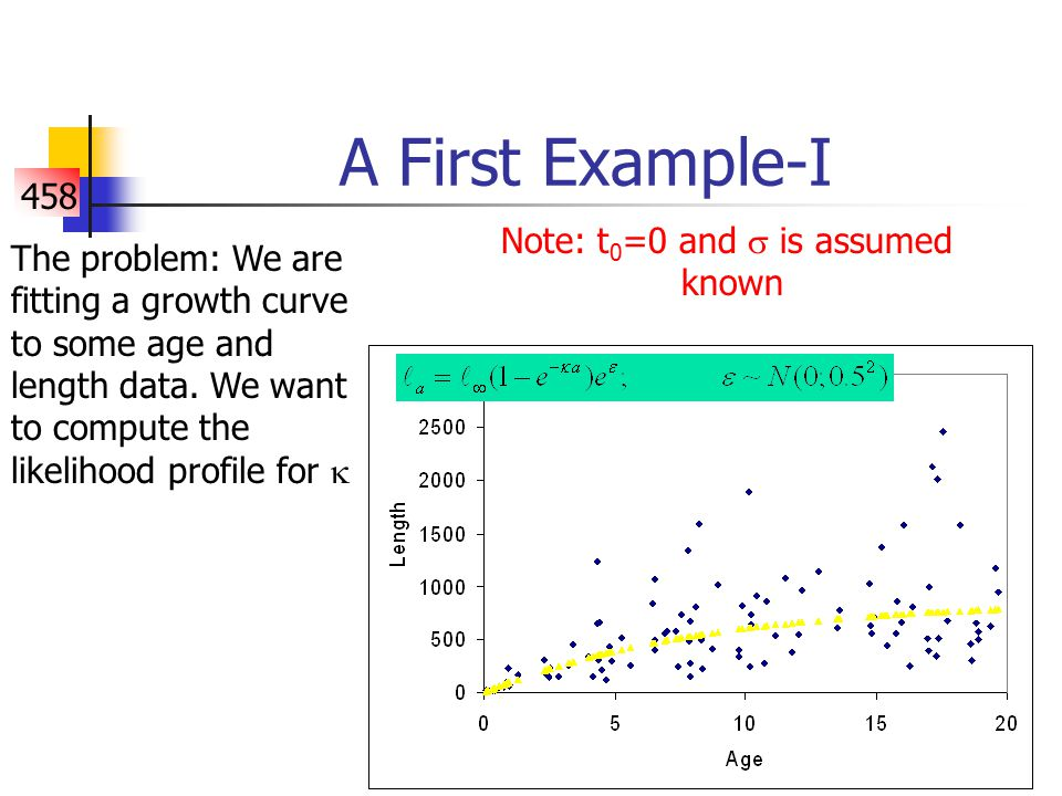 458 A First Example-I The problem: We are fitting a growth curve to some age and length data.