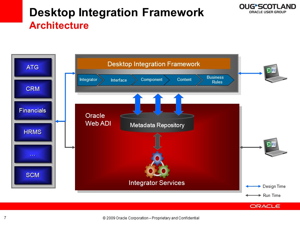 © 2009 Oracle Corporation – Proprietary and Confidential 18 Interfaces in Integrator Screenshot