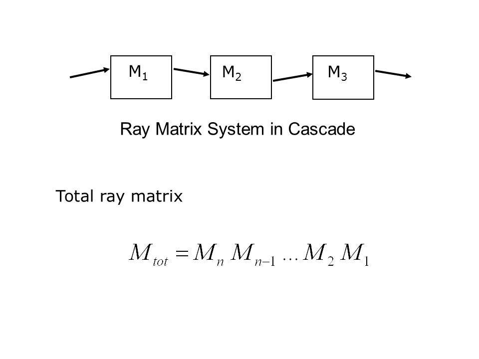 Ray Matrix System in Cascade M1M1 M2M2 M3M3 Total ray matrix