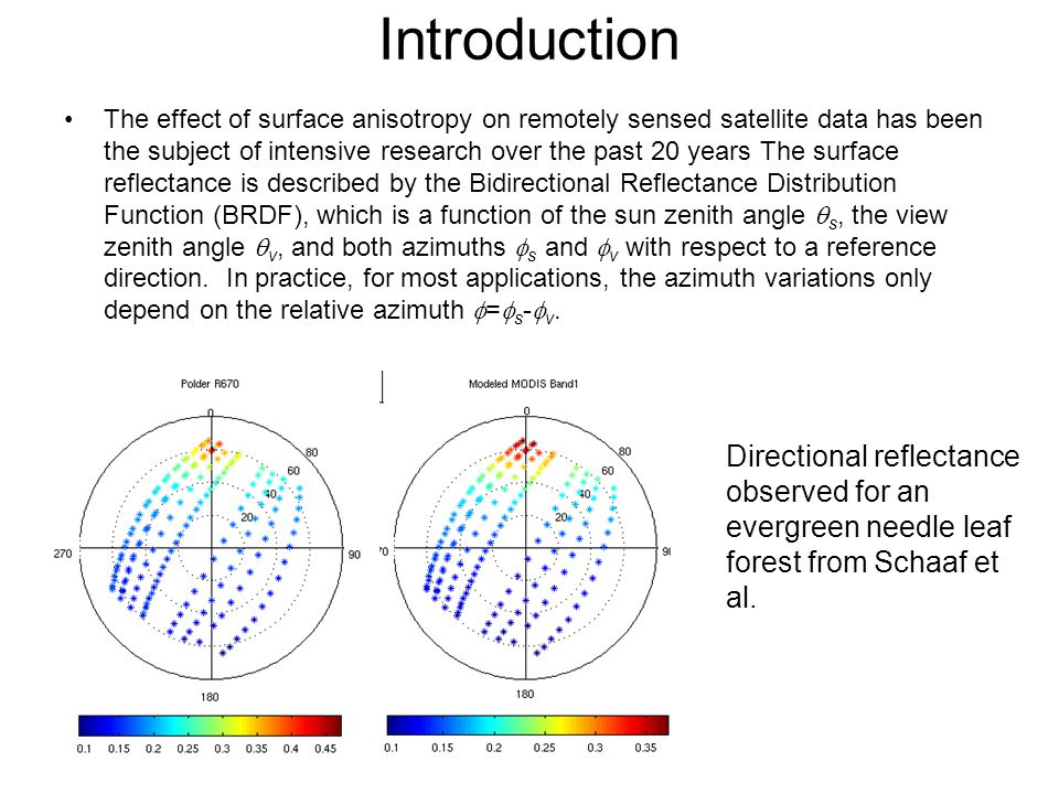 Introduction The effect of surface anisotropy on remotely sensed satellite data has been the subject of intensive research over the past 20 years The surface reflectance is described by the Bidirectional Reflectance Distribution Function (BRDF), which is a function of the sun zenith angle  s, the view zenith angle  v, and both azimuths  s and  v with respect to a reference direction.