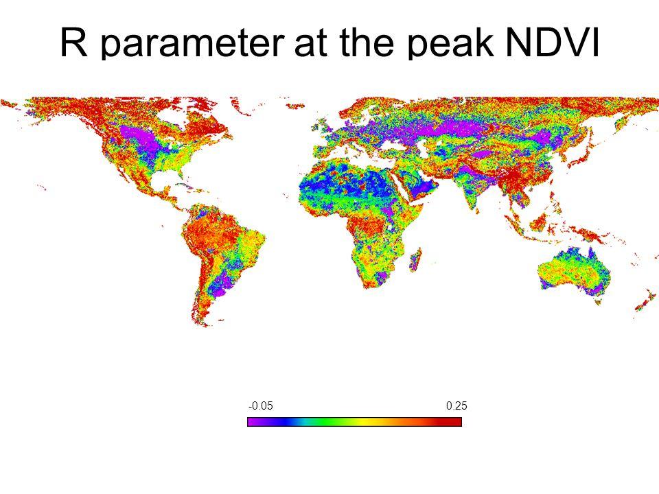 R parameter at the peak NDVI -0.050.25