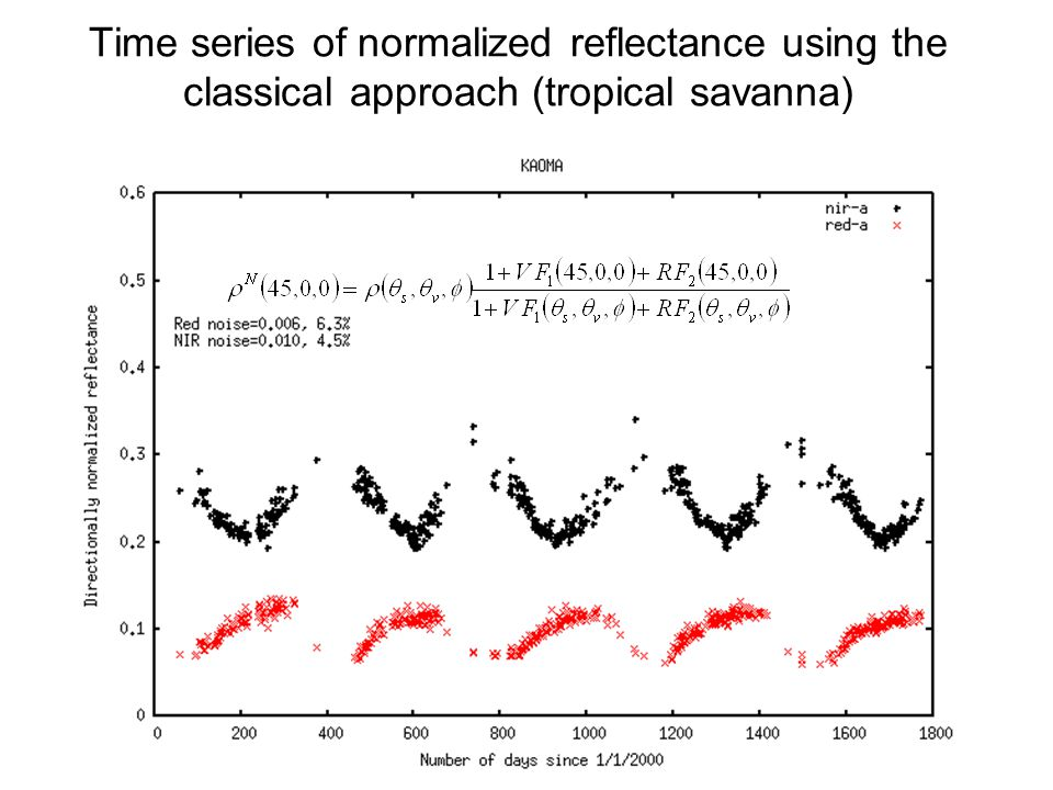 Time series of normalized reflectance using the classical approach (tropical savanna)