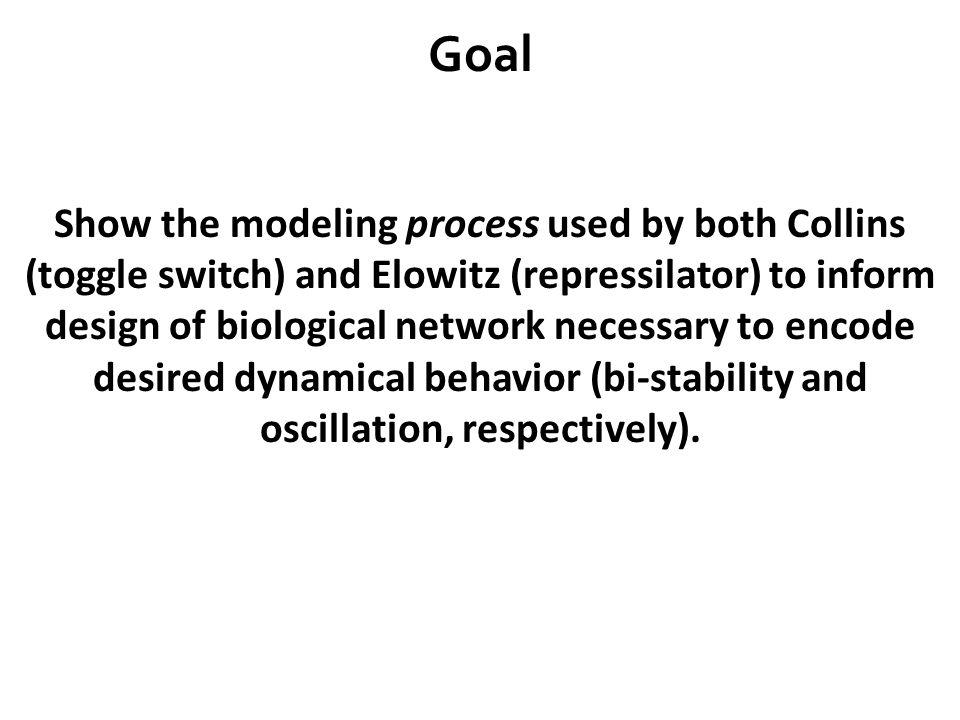 Mathematical models predict qualitative behaviors of biological systems..