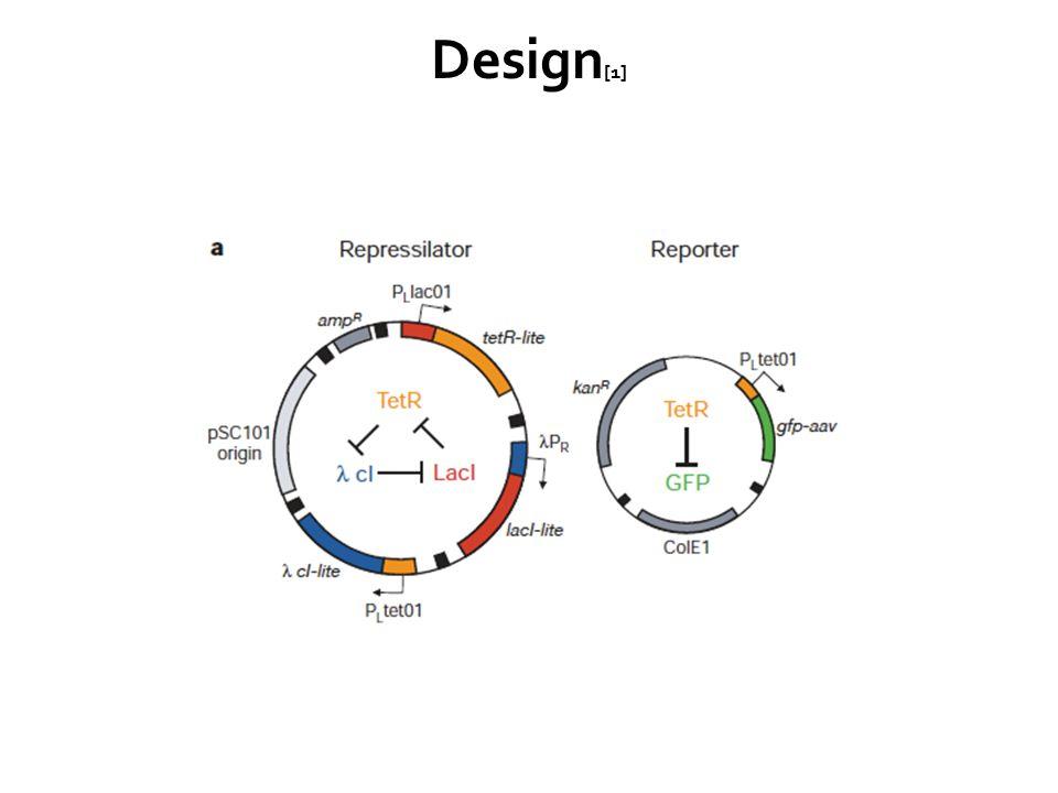Design [1]