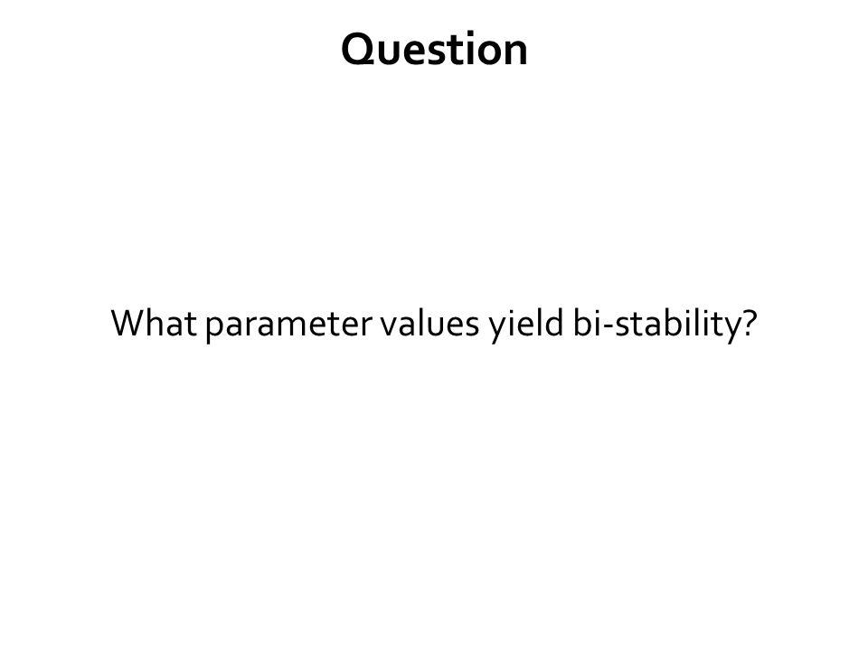 U V V'=0 (blue) U'=0 V U New initial condition for the simulation: settles into new steady state.