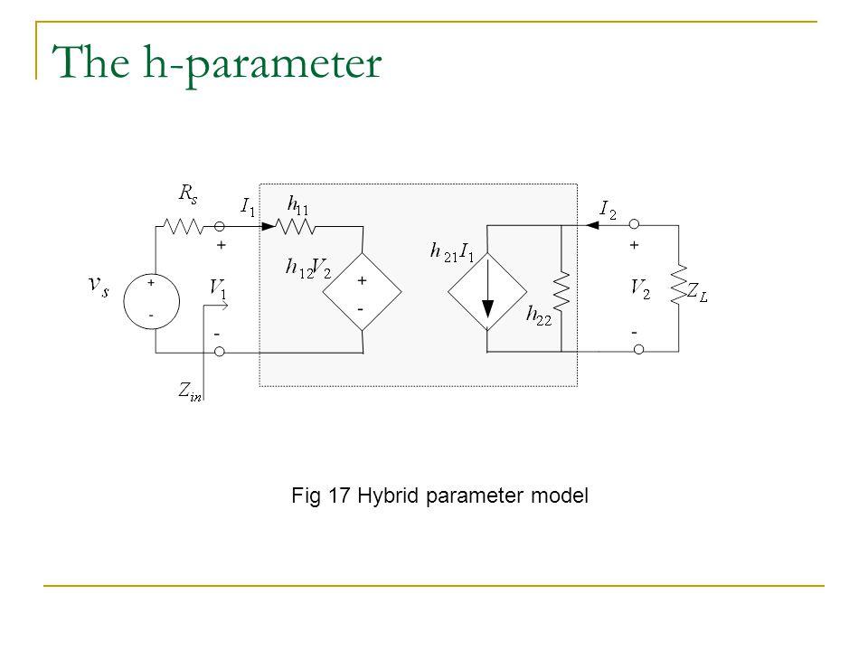 The h-parameter Fig 17 Hybrid parameter model