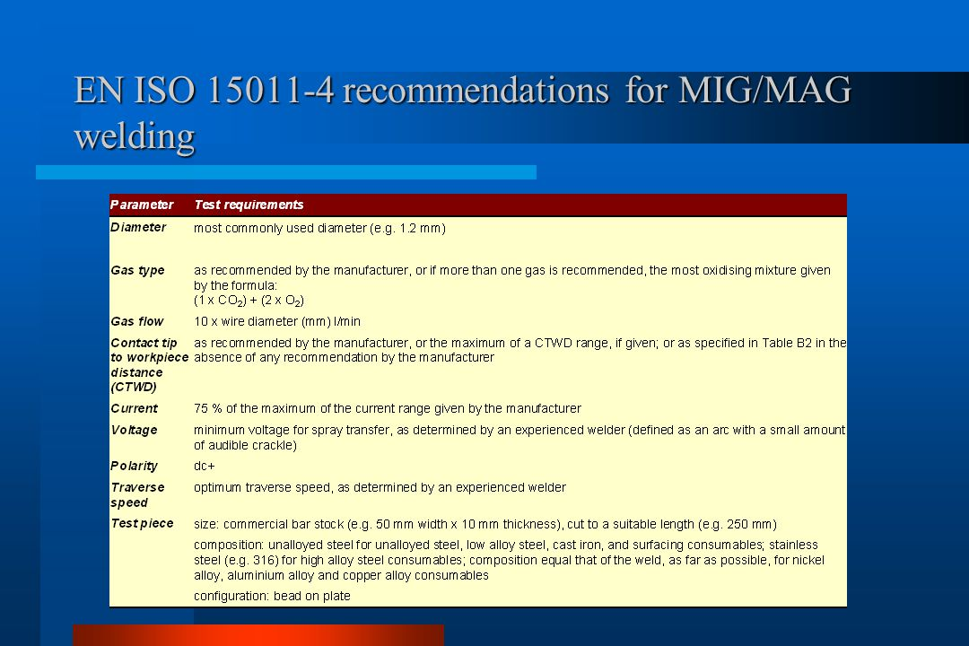 EN ISO 15011-4 recommendations for MIG/MAG welding