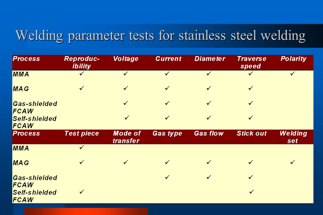 Welding parameter tests for stainless steel welding