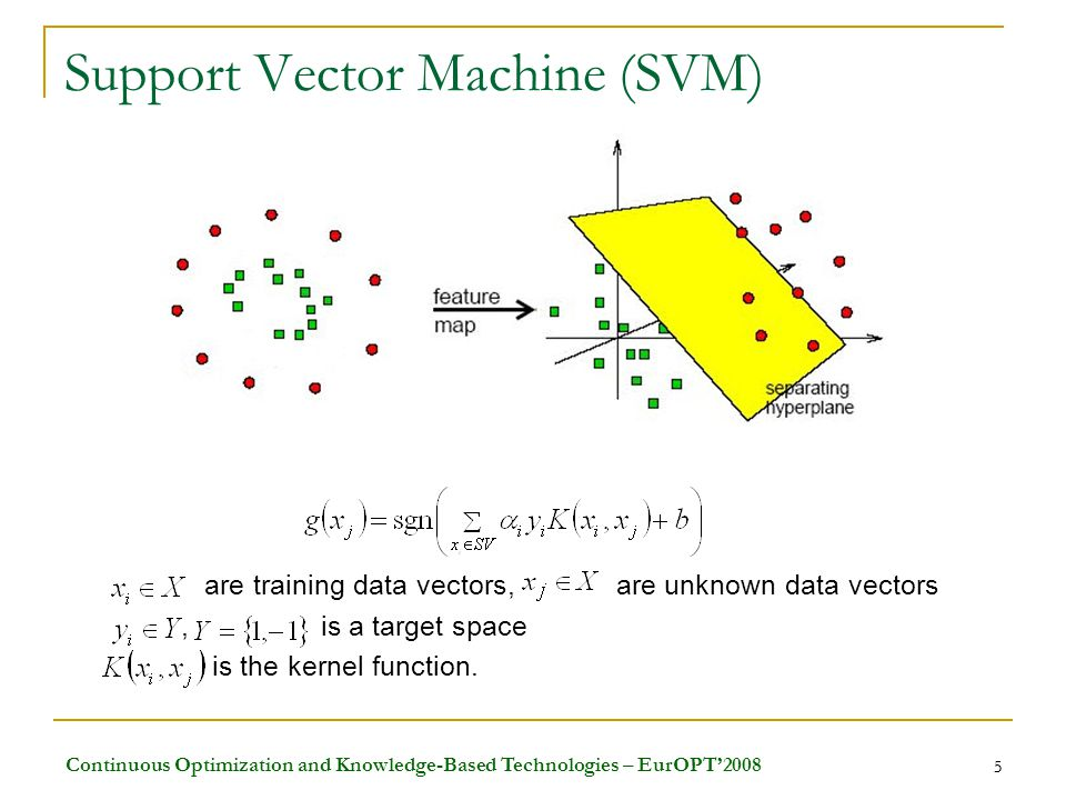 Continuous Optimization and Knowledge-Based Technologies – EurOPT'2008 5 5 Support Vector Machine (SVM) are training data vectors, are unknown data vectors, is a target space is the kernel function.